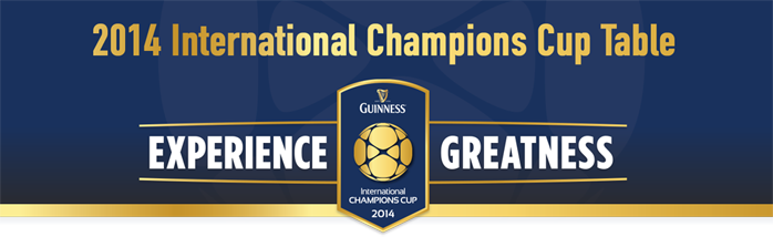 2014 International Champions Cup Table